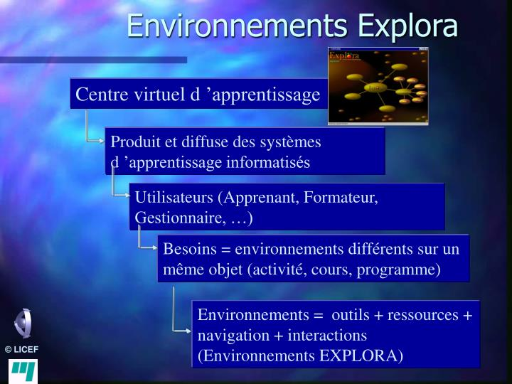 Produit et diffuse des systèmes d'apprentissage informatisés