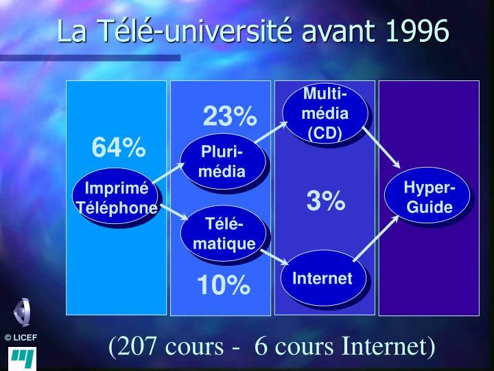 La Télé-université avant 1996