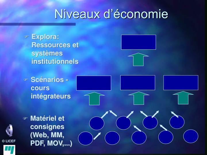 Explora: Ressources et systèmes institutionnels