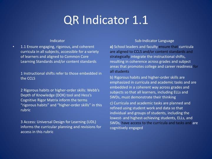 QR Indicator 1.1