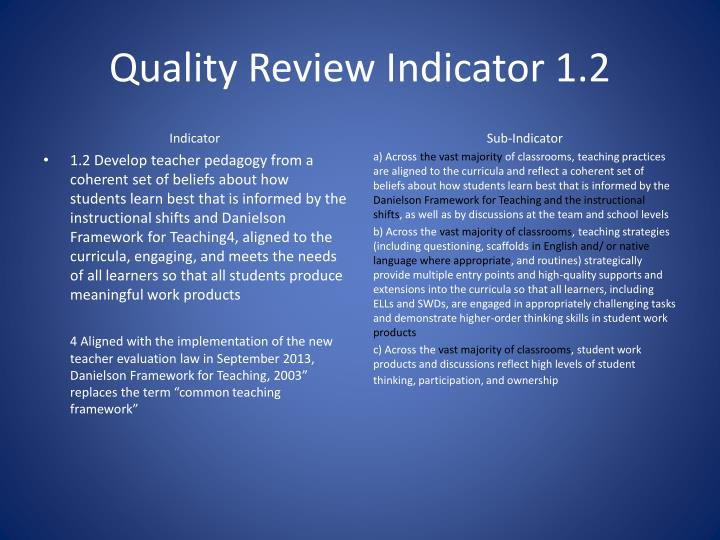 Quality Review Indicator 1.2