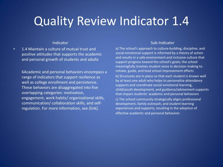 Quality Review Indicator 1.4