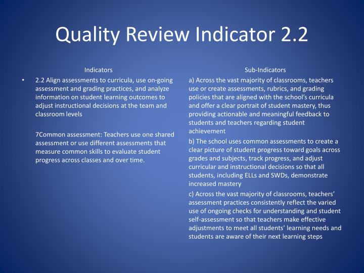 Quality Review Indicator 2.2