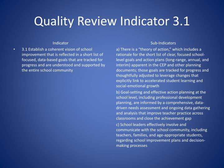 Quality Review Indicator 3.1