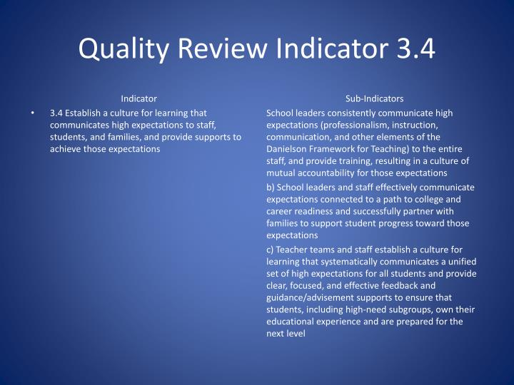 Quality Review Indicator 3.4