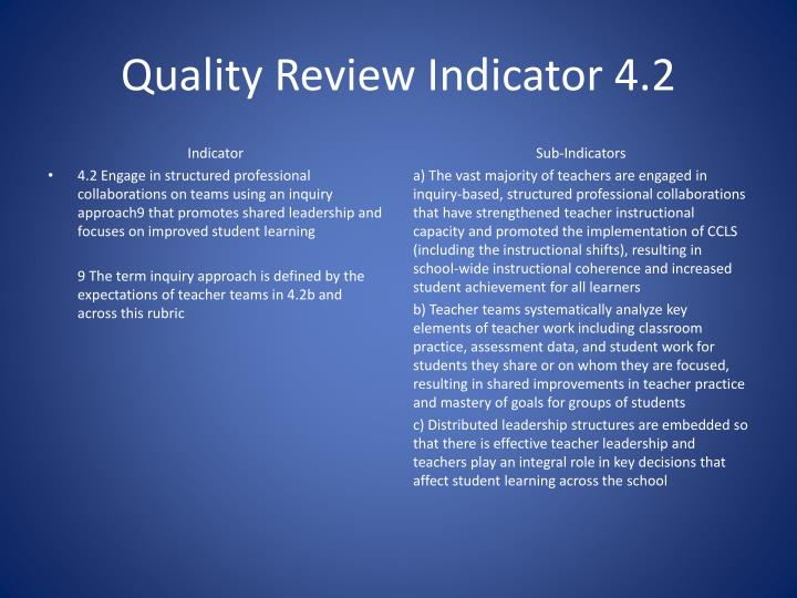 Quality Review Indicator 4.2