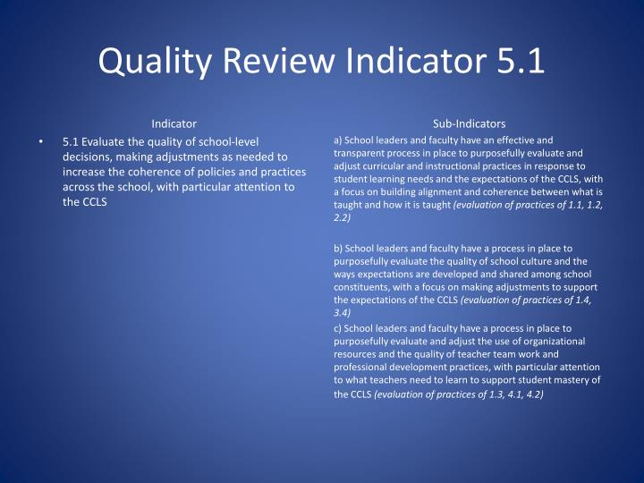 Quality Review Indicator 5.1