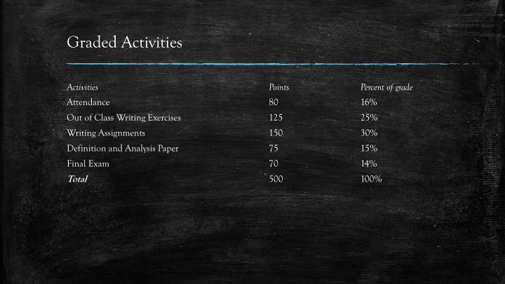 Graded Activities