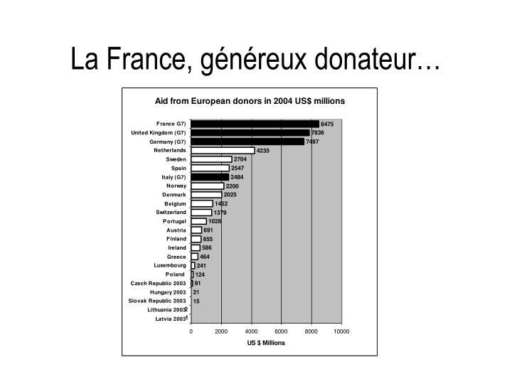 La France, généreux donateur…