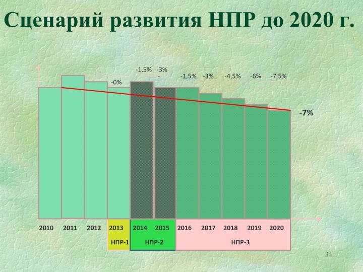 Сценарий развития НПР до 2020 г.