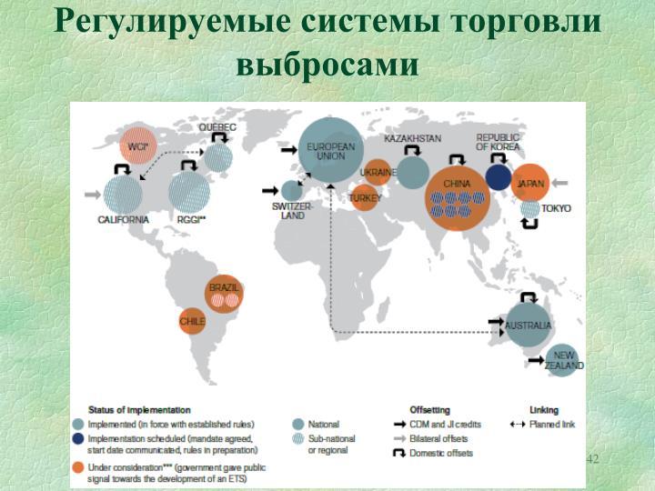 Регулируемые системы торговли выбросами