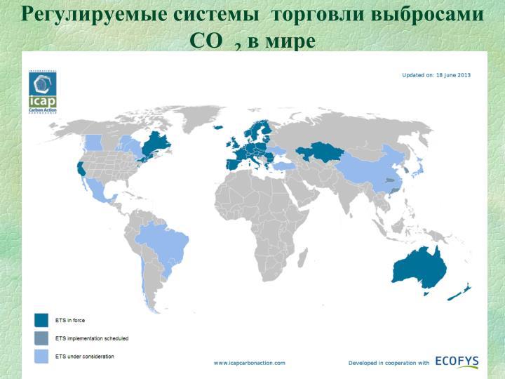 Регулируемые системы  торговли выбросами СО
