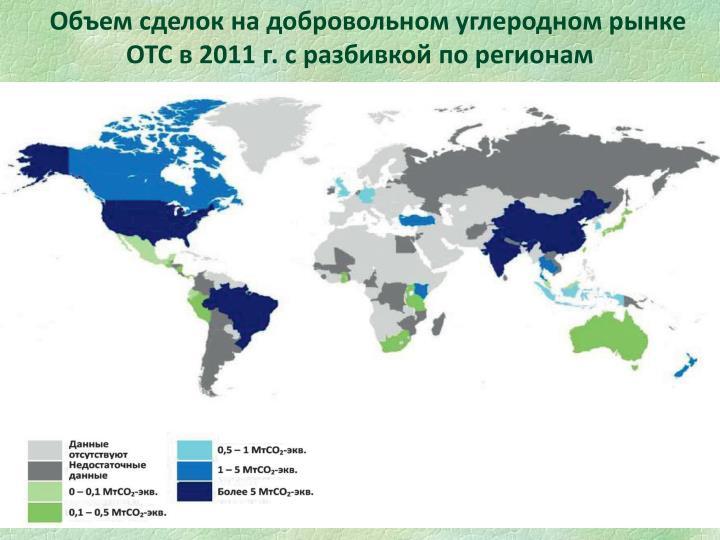 Объем сделок на добровольном углеродном рынке ОТС в 2011 г. с разбивкой по регионам