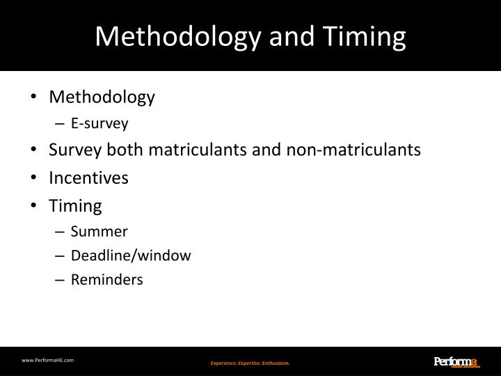 Methodology and Timing