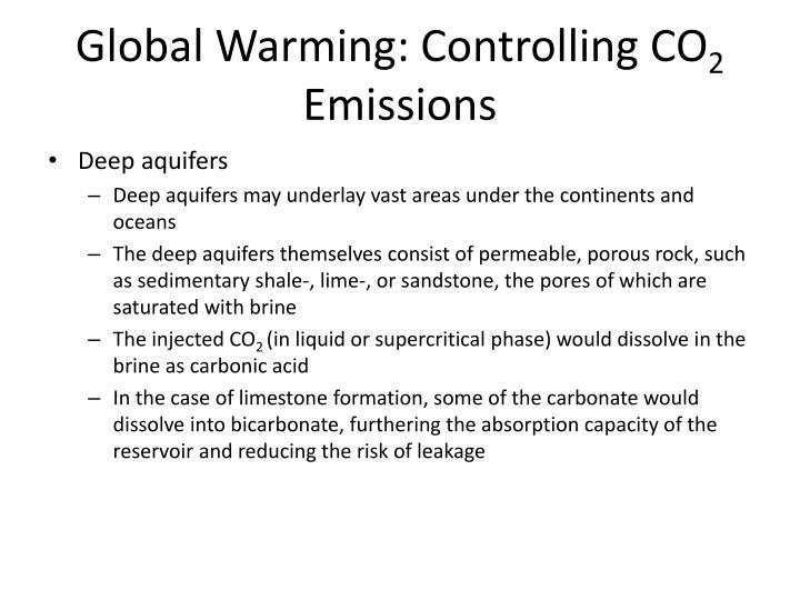 Global Warming: