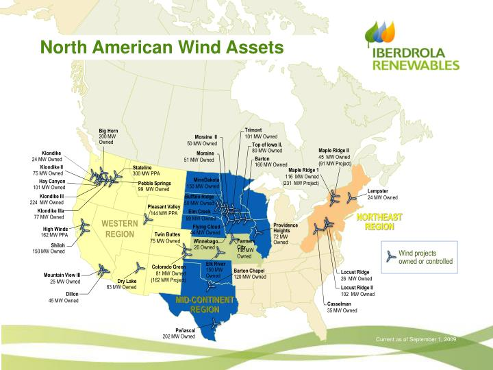 North American Wind Assets
