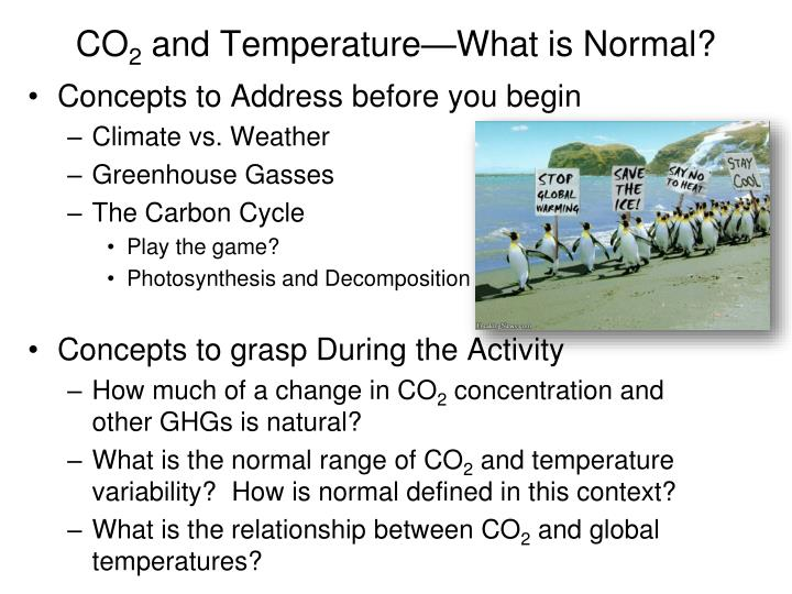 Co 2 and temperature what is normal