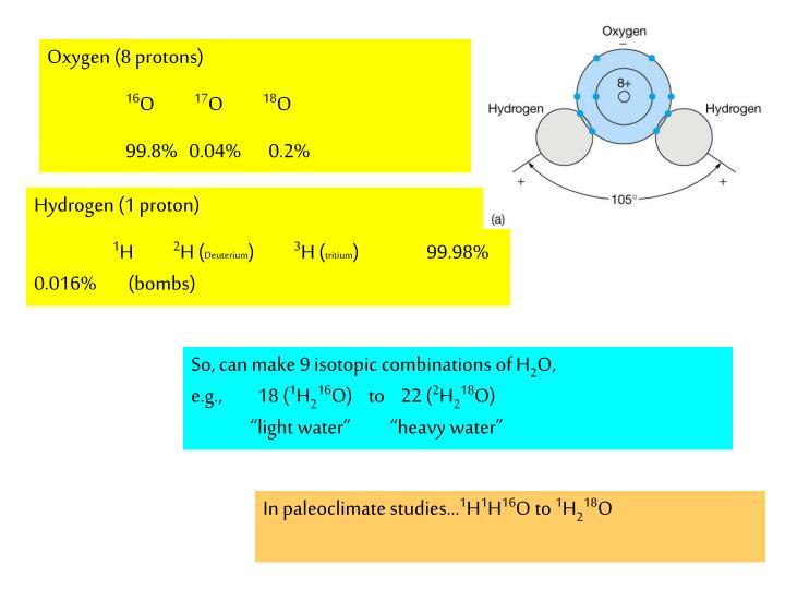Oxygen (8 protons)