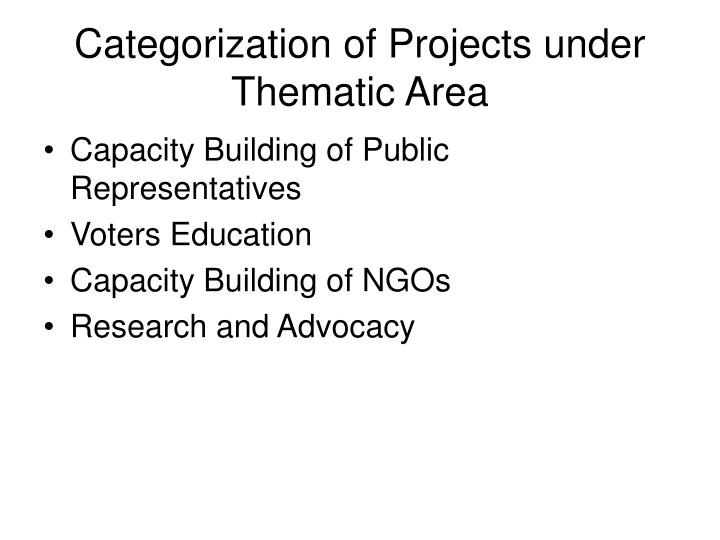 Categorization of Projects under Thematic Area