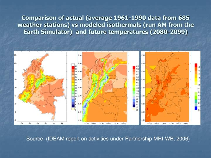 Comparison of actual (average 1961-1990 data from 685 weather stations) vs modeled isothermals (run AM from the Earth Simulator)