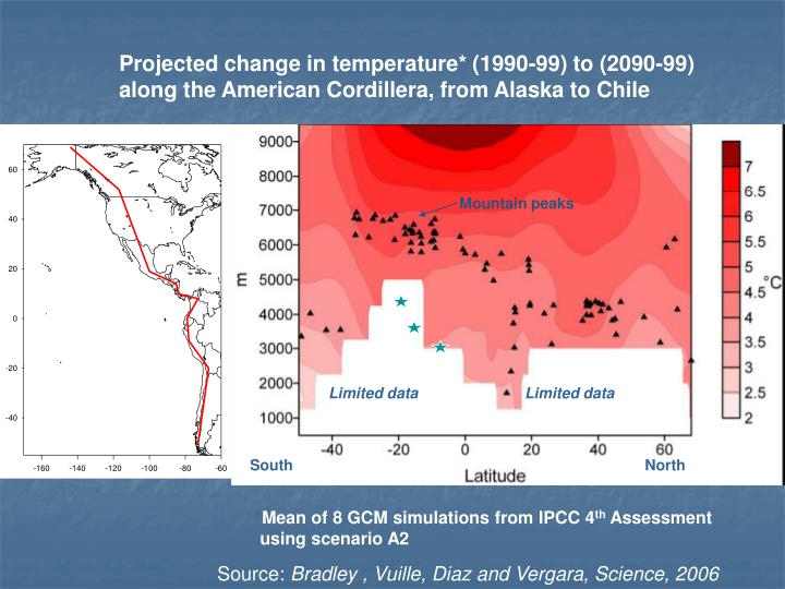 Projected change in temperature* (1990-99) to (2090-99)