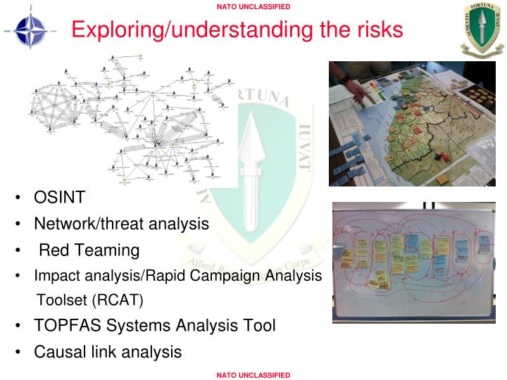Exploring/understanding the risks