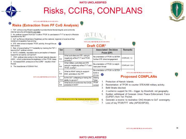 Risks, CCIRs, CONPLANS
