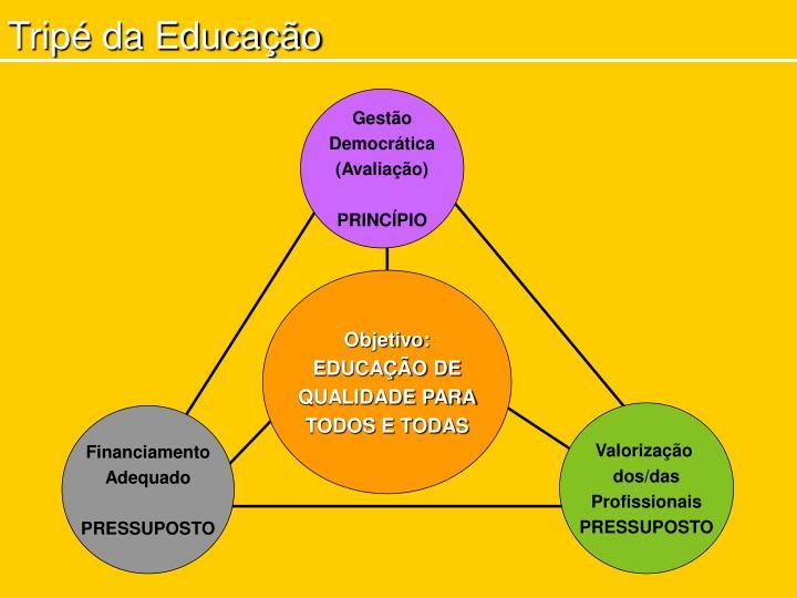 Tripé da Educação