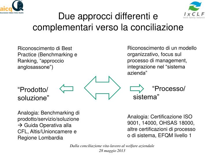 Due approcci differenti e