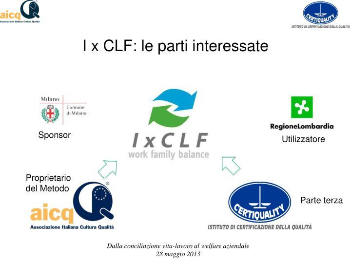 I x CLF: le parti interessate