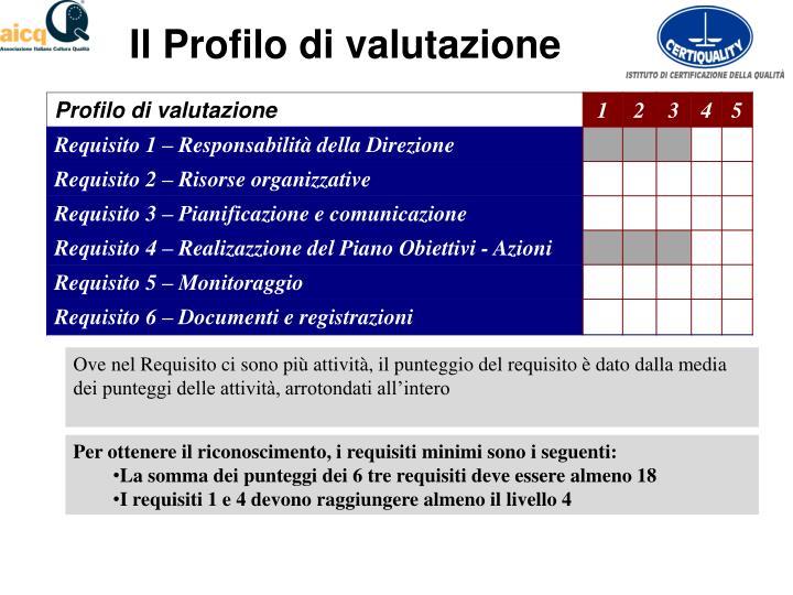 Il Profilo di valutazione