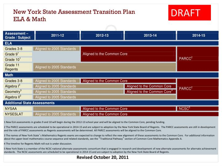 New York State Assessment Transition Plan