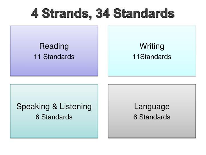 4 Strands, 34 Standards