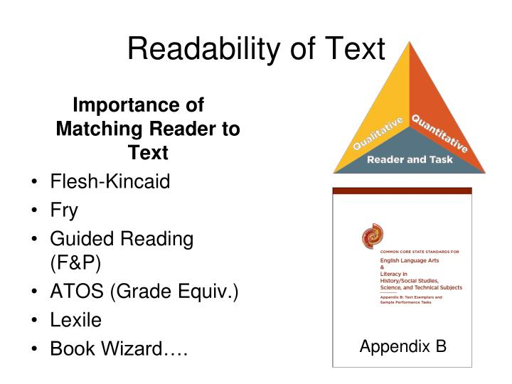 Readability of Text