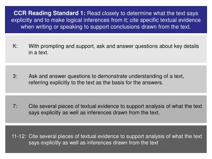 CCR Reading Standard 1: