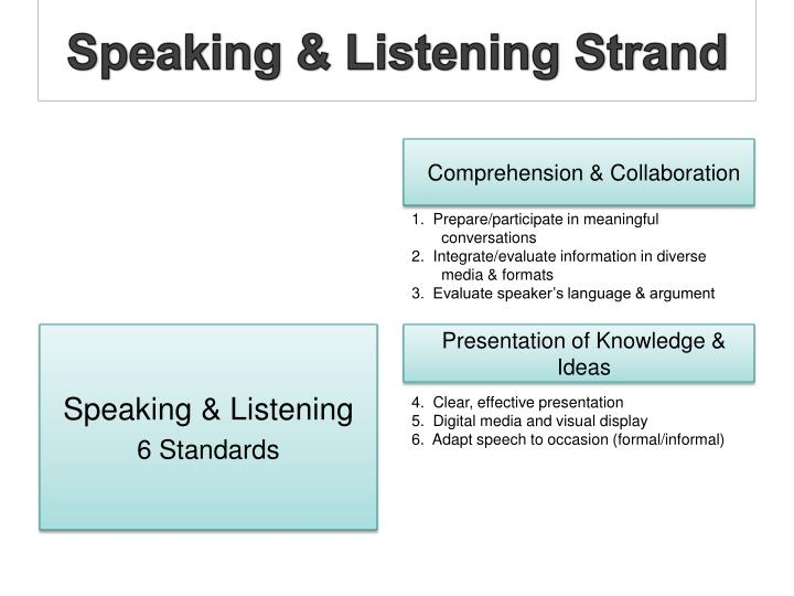 1.  Prepare/participate in meaningful conversations