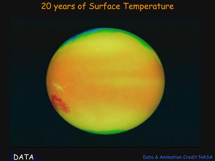 20 years of Surface Temperature