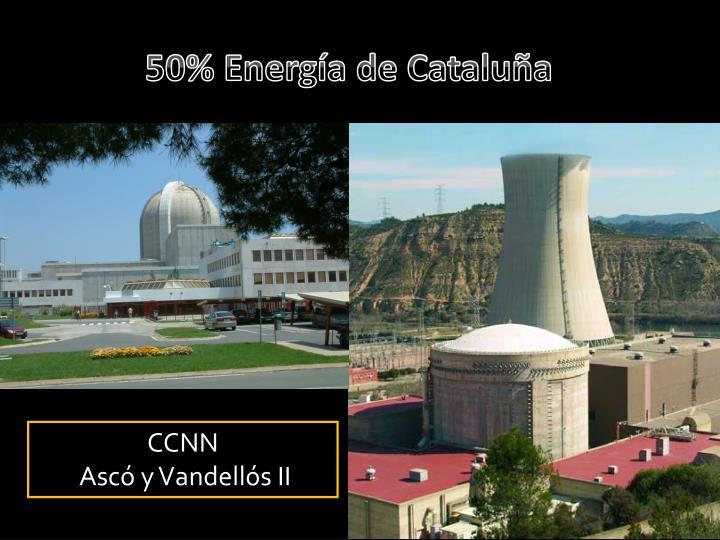 50% Energía de Cataluña
