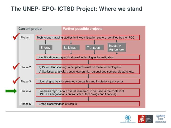 The UNEP- EPO- ICTSD Project: Where we stand