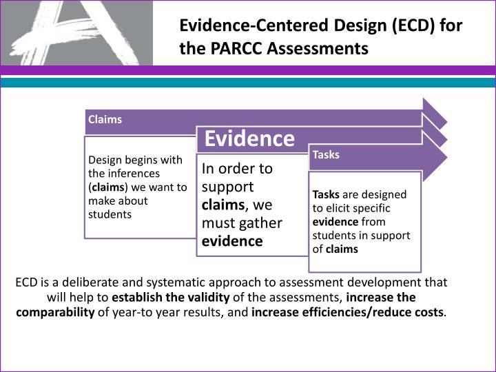Evidence-Centered Design (ECD) for the PARCC Assessments