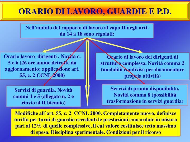 ORARIO DI LAVORO, GUARDIE E P.D.