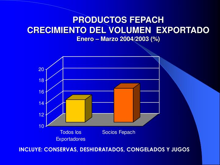 PRODUCTOS FEPACH