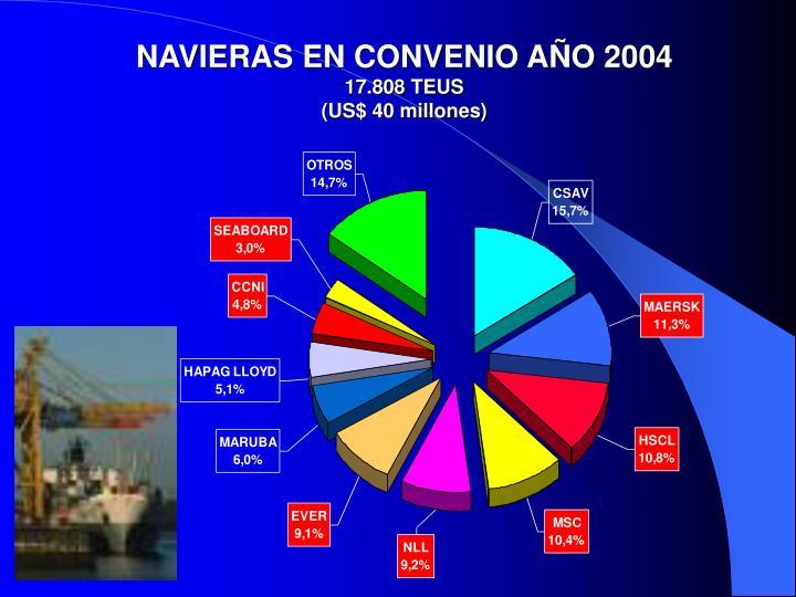 NAVIERAS EN CONVENIO AÑO 2004