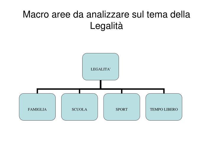 Macro aree da analizzare sul tema della Legalità