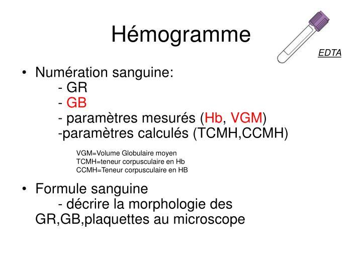 Hémogramme