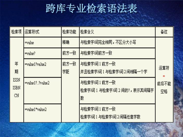 跨库专业检索语法表