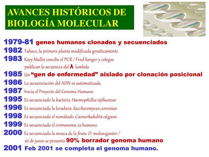 AVANCES HISTÓRICOS DE BIOLOGÍA MOLECULAR