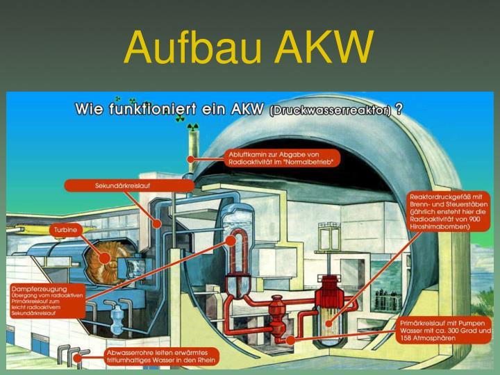 Aufbau AKW