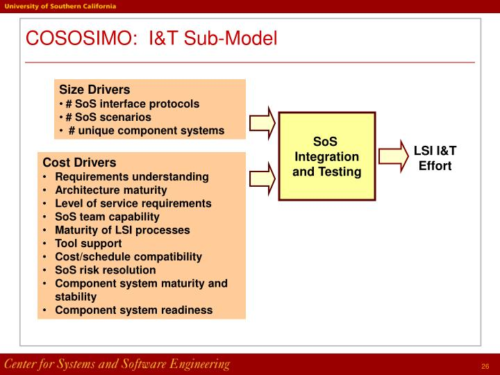 COSOSIMO:  I&T Sub-Model