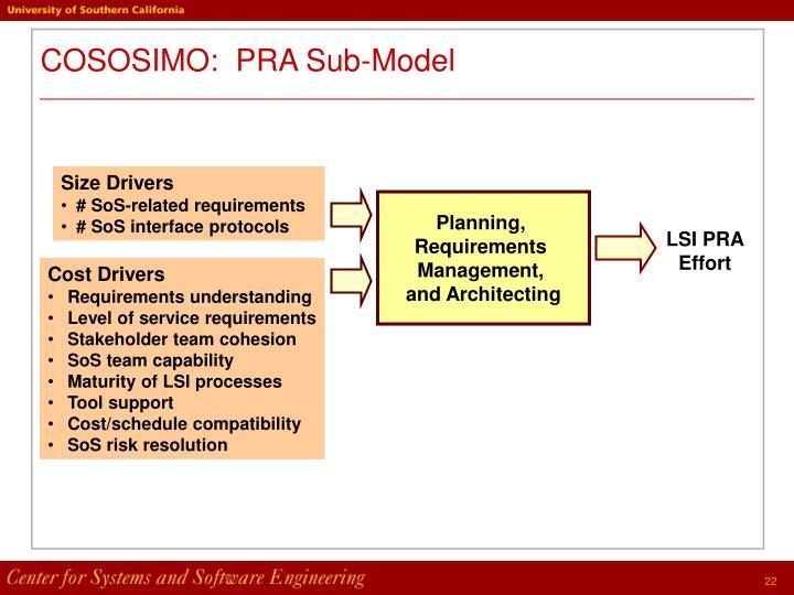 COSOSIMO:  PRA Sub-Model